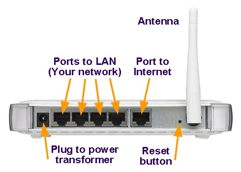 router-setup2